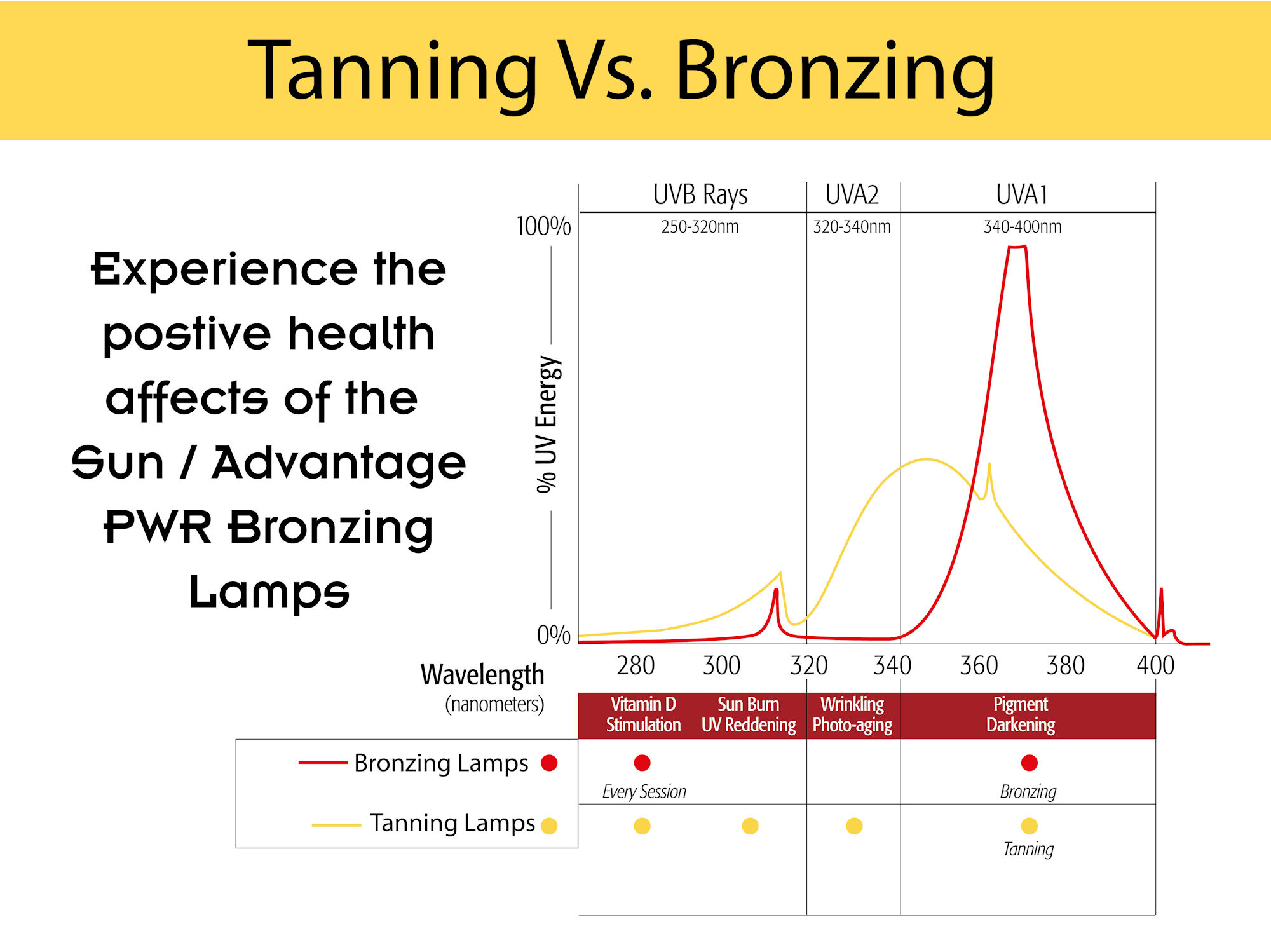 inflowcomponent ets tanning res content s ebay inflow tan p sunstar bed cancel global bulbs